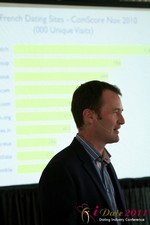 OPW Pre-Session (Mark Brooks) at the 2011 Online Dating Industry Conference in Los Angeles