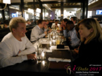 Networking Party at the 48th iDate2017 Los Angeles